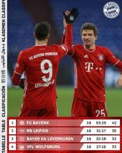 Die Bayern mit sieben Punkten Vorsprung.